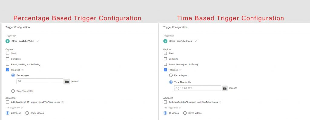 YouTube trigger configuration option in Google Tag Manager